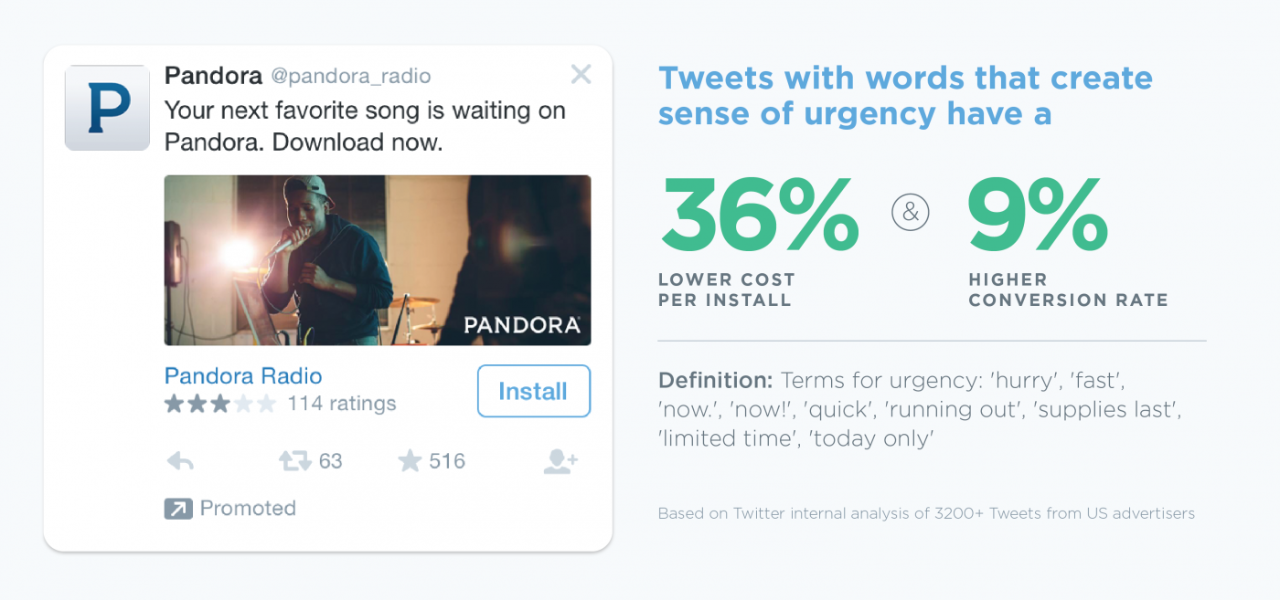 5 Tweet copy best practices for mobile app promotion