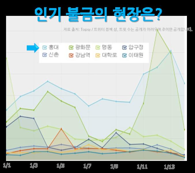 フォロワー増加ランキング(10月分)