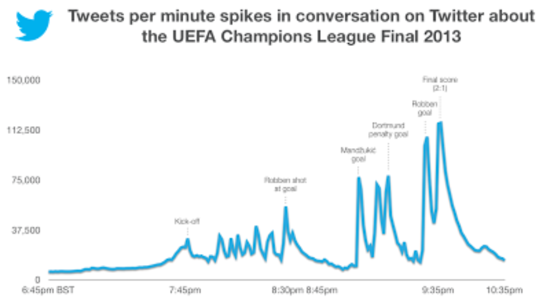 #ChampionsOfEurope