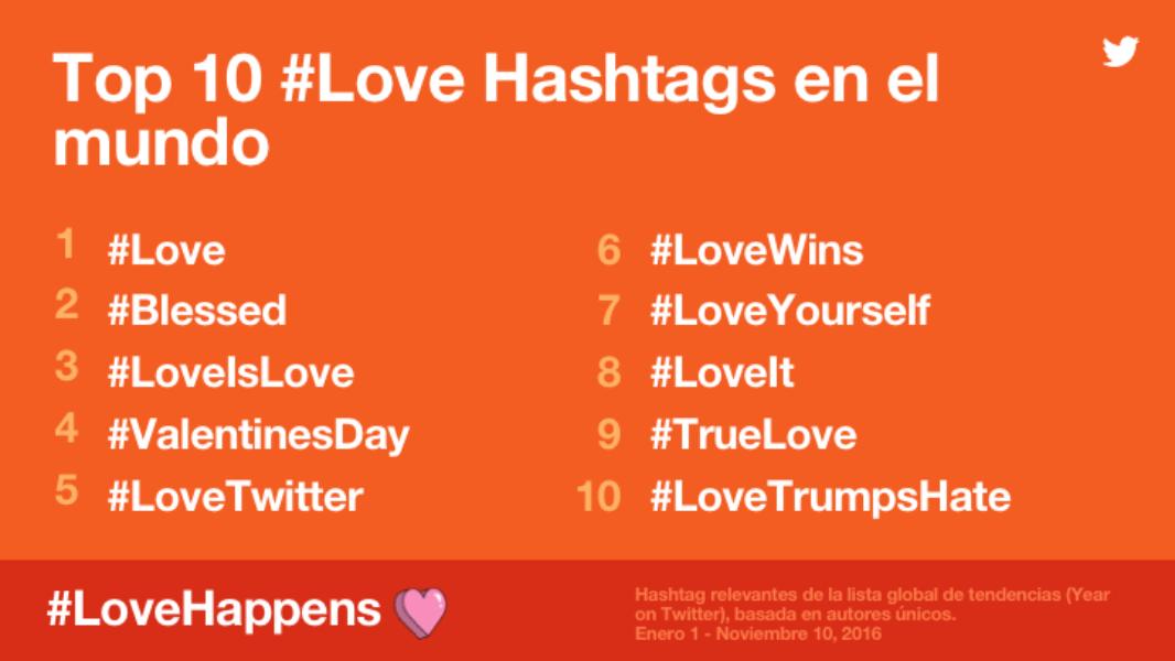 #LoveHappens En Twitter