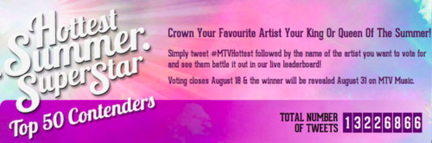 #MTVHottest generates 166 million Tweets with a single hashtag