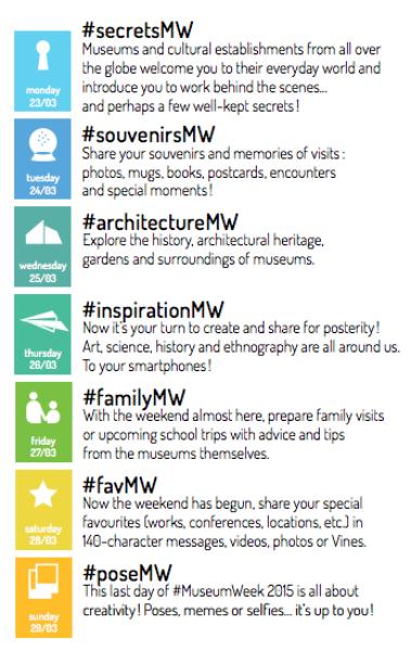 #MuseumWeek 2015 começa no mundo todo