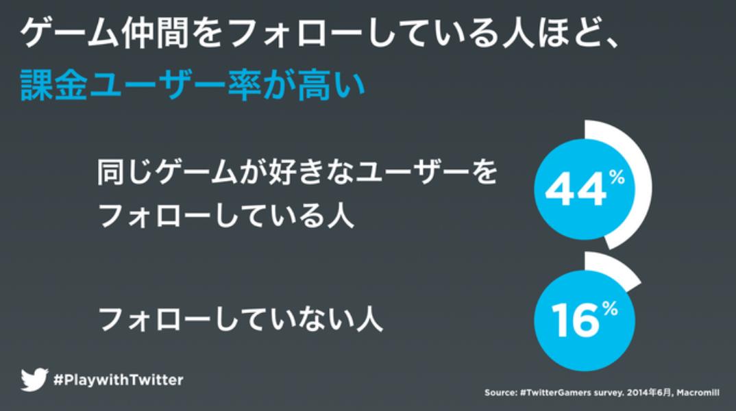 #PlaywithTwitter イベントレポート