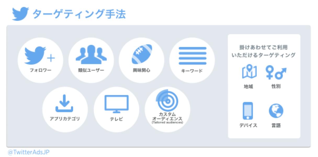 大阪の情報もTwitterで
