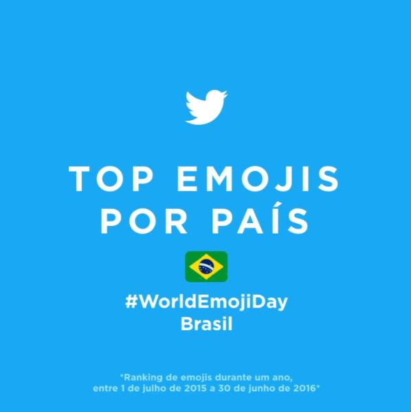 #WorldEmojiDay: tudo sobre os emojis favoritos no Twitter