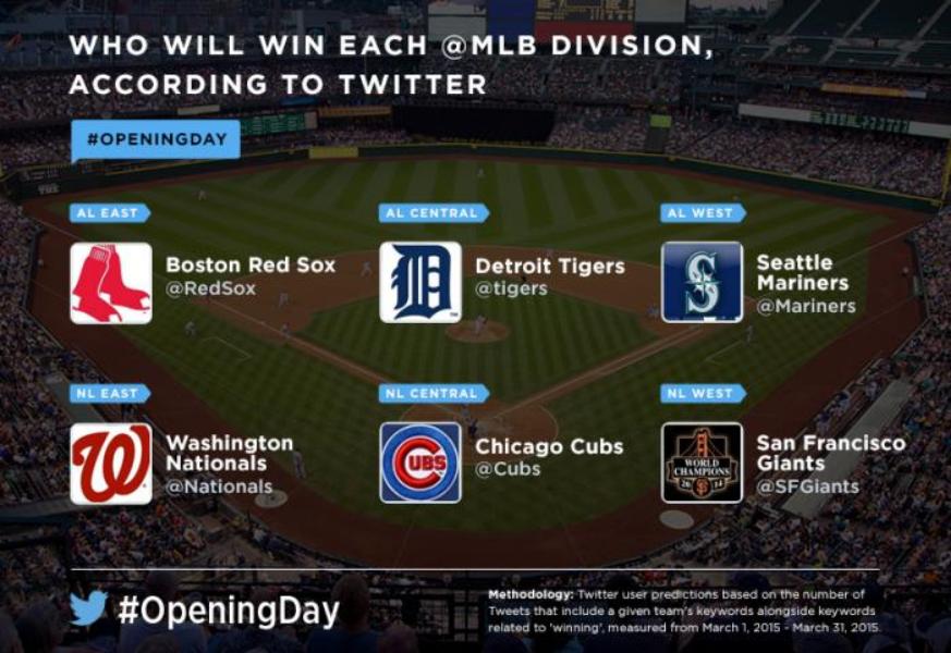 Baseball returns to Twitter for the 2015 @MLB season