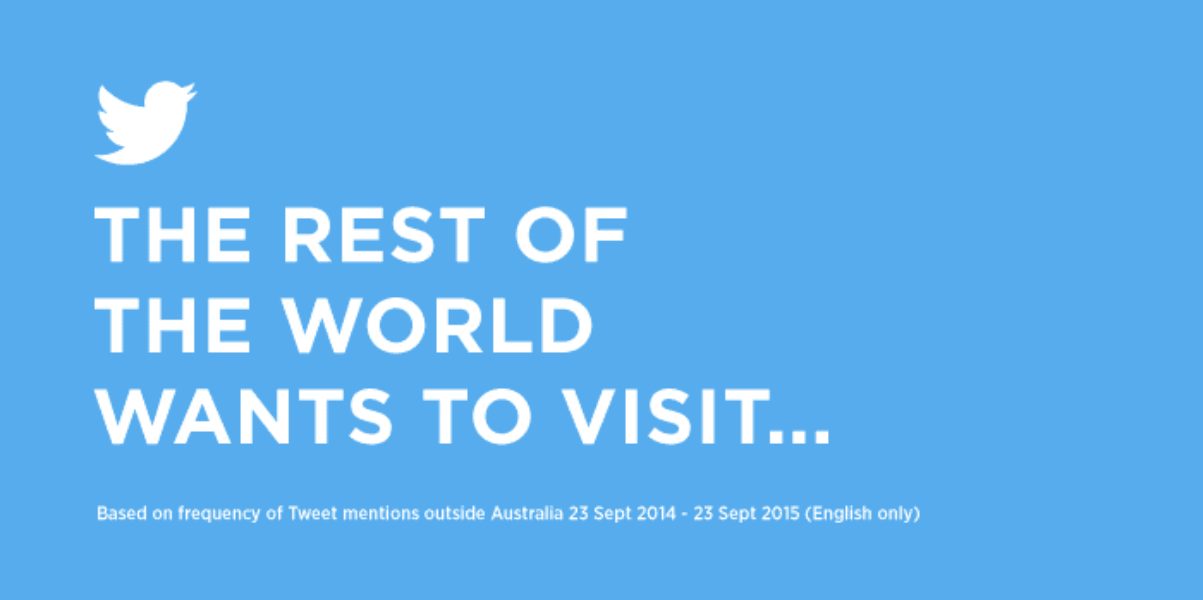 Celebrating #WorldTourismDay on Twitter