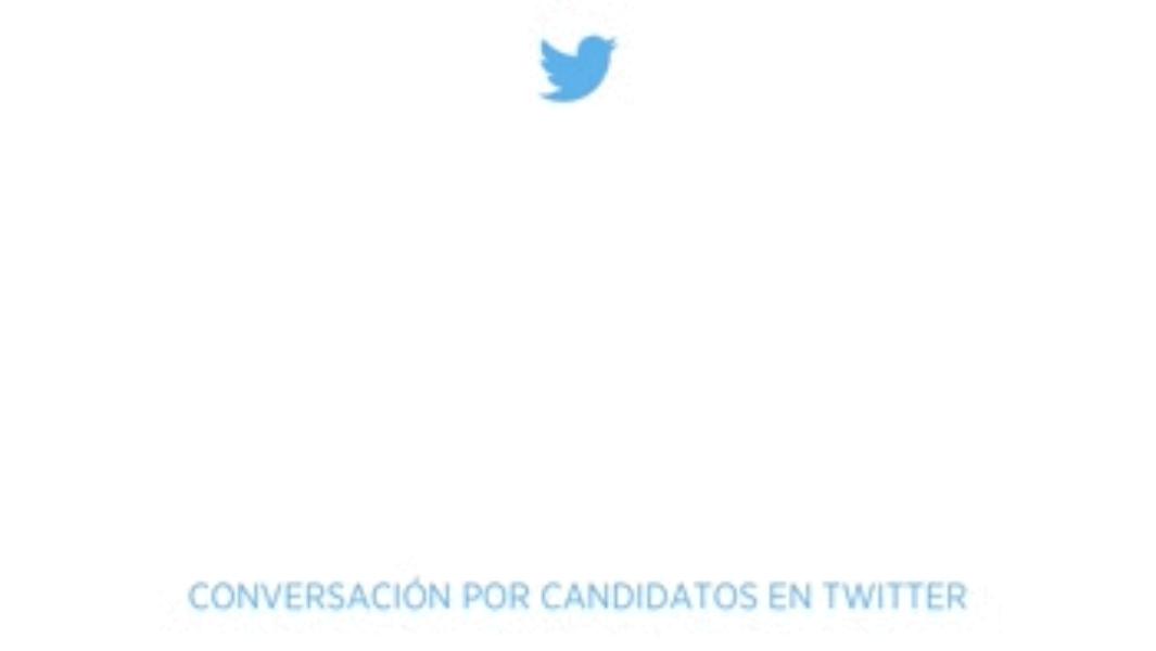 Comienza una nueva campaña electoral:  #EnDirecto en Twitter