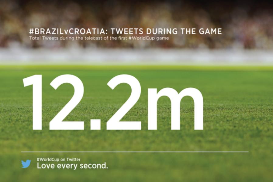 Cómo se vive cada segundo del #Mundial2014 en Twitter