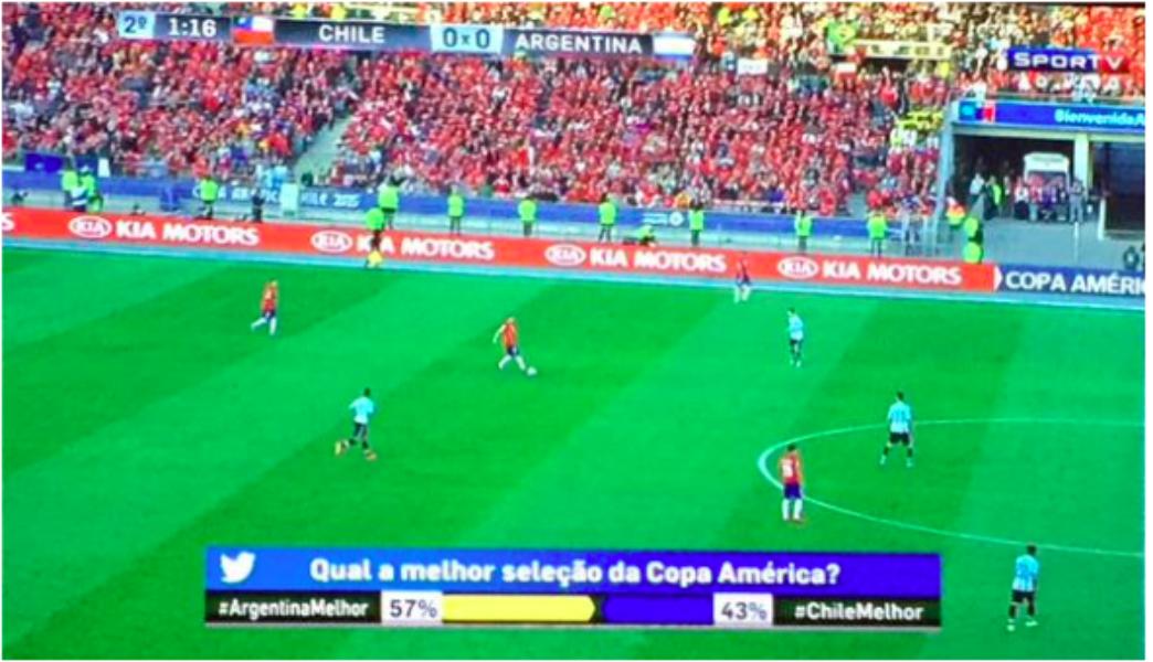Copa América é recheada de oportunidades para engajamento com o público via @Twitter