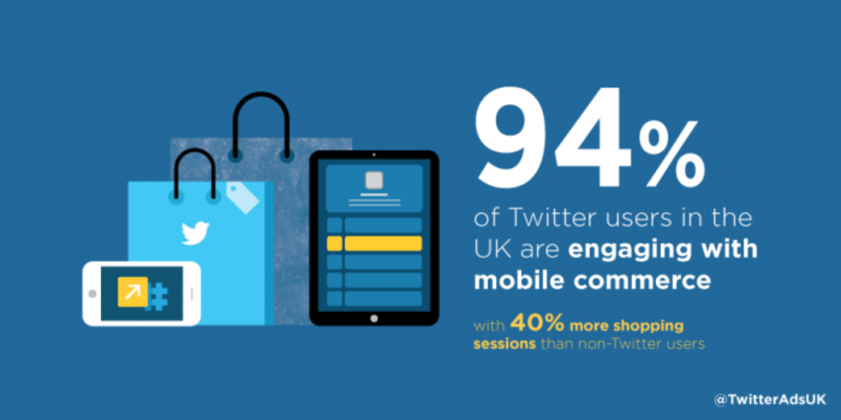 Five tips for retailers using Twitter this Christmas season