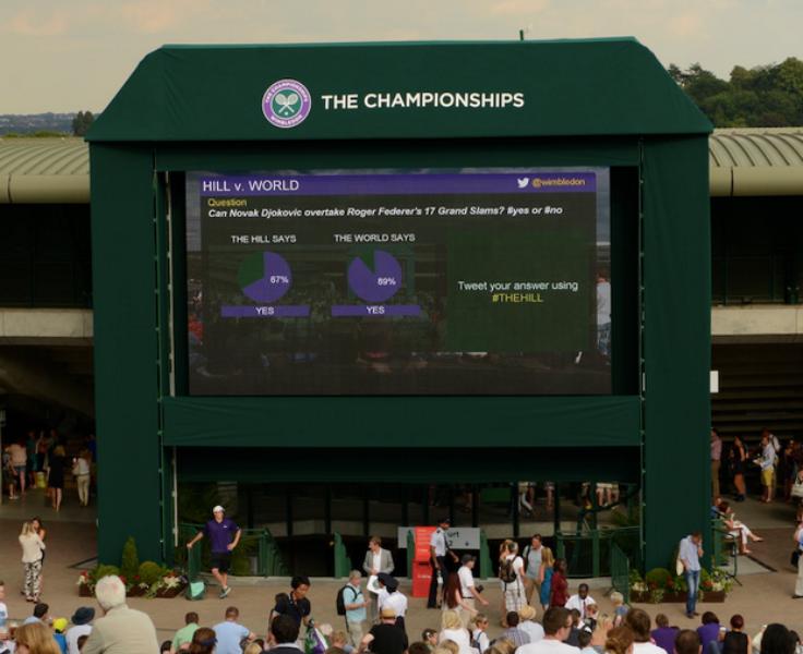 Follow #Wimbledon 2014 on Twitter