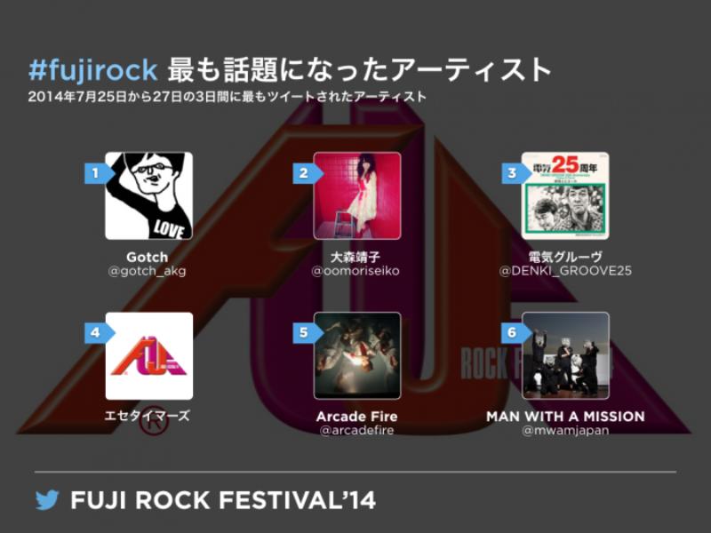 FUJI ROCK FESTIVAL '14を振り返って