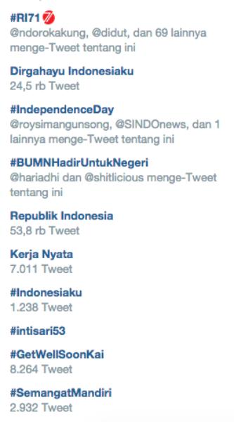 Gaung #RI71 di Twitter di Hari Kemerdekaan Indonesia