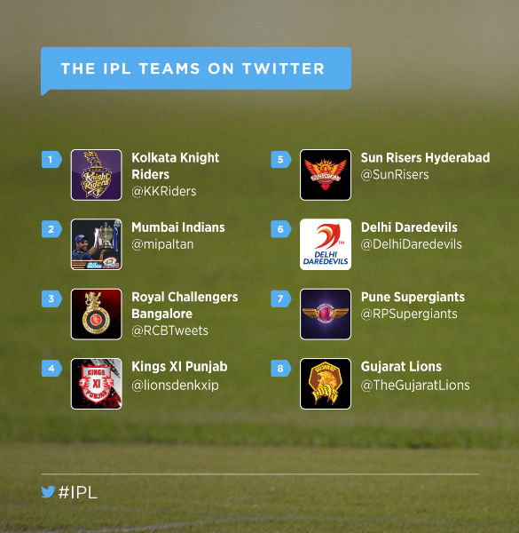 Get the best of @IPL 9