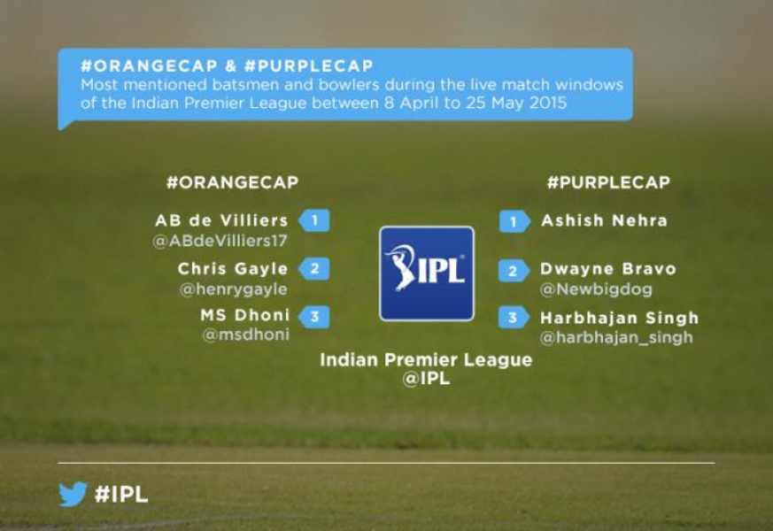 How @IPL 8 smashed a six on Twitter