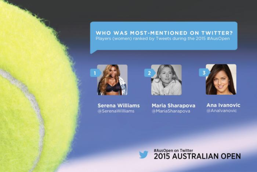 How the @AustralianOpen became the social slam
