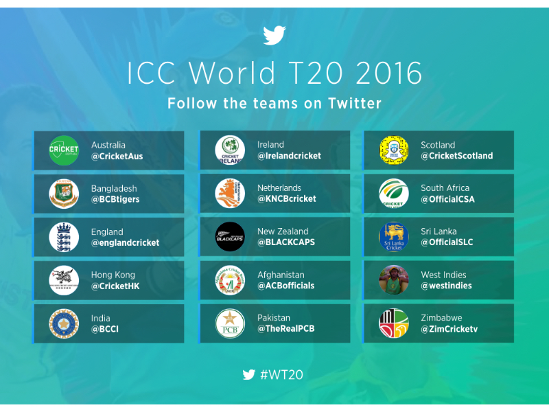 How to follow #WT20 on Twitter