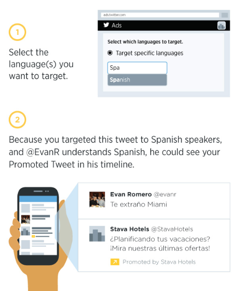 Introducing language targeting