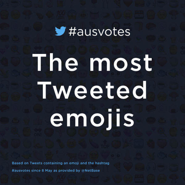 Introducing the #ausvotes Twitter emoji