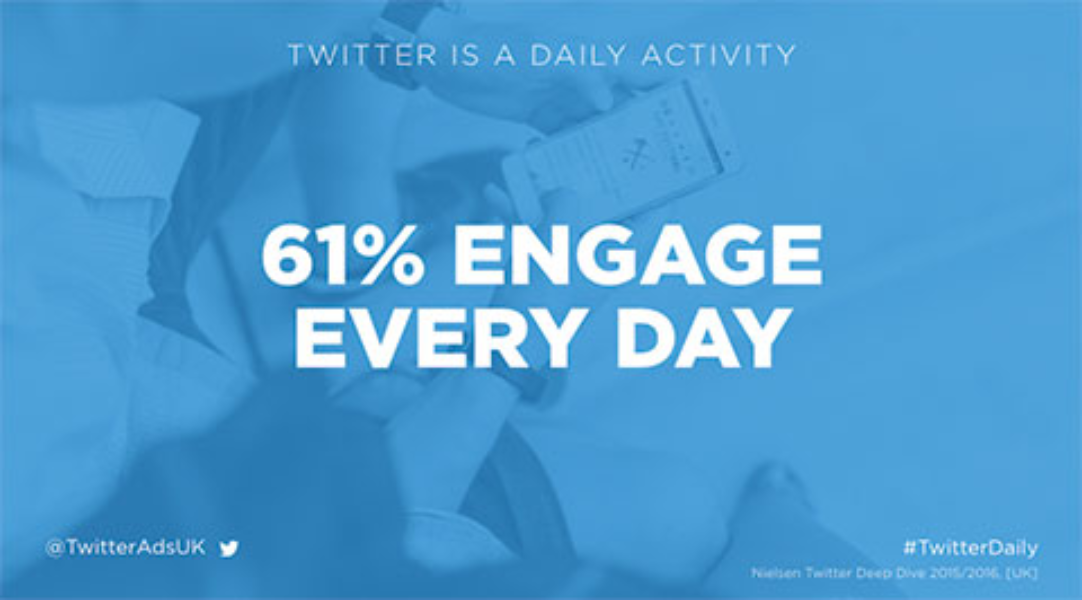 Introducing #TwitterDaily - bringing fresh insights every day