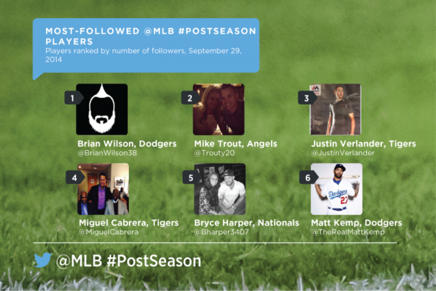 Join the roar of the @MLB #postseason crowd