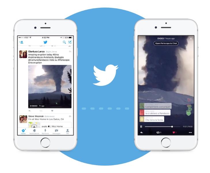 Les vidéos Periscope directement depuis Twitter