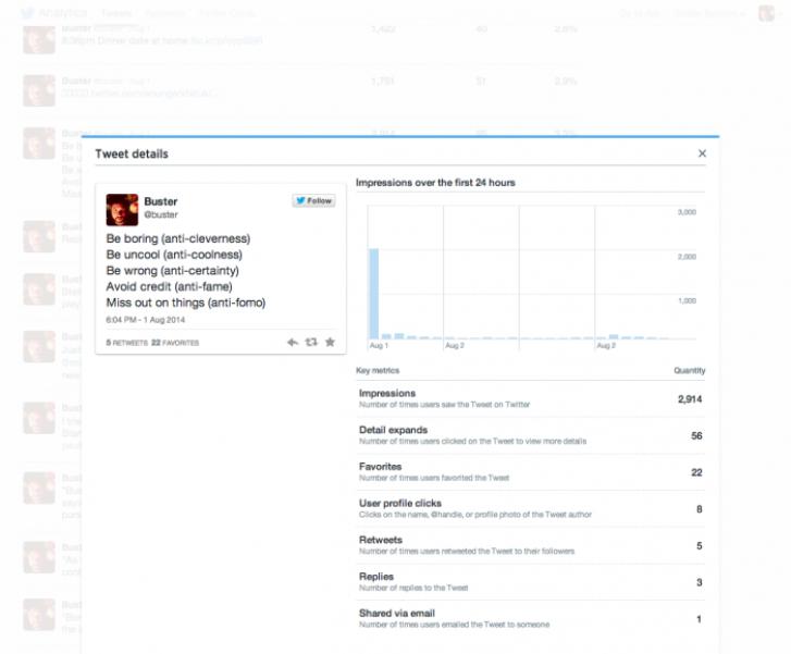 Mesurez la portée de vos Tweets avec les Twitter Analytics