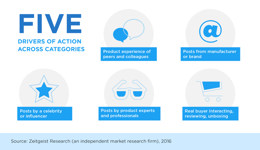 New research: 8 ways early tech adopters use Twitter