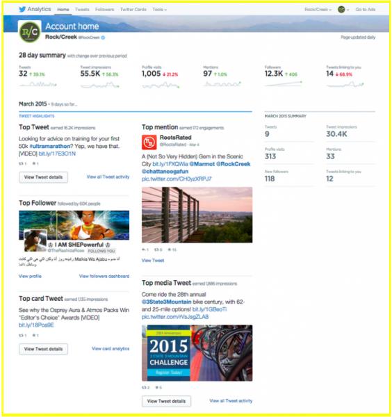Nueva página de inicio de analítica y quick promote disponibles en twitter.com