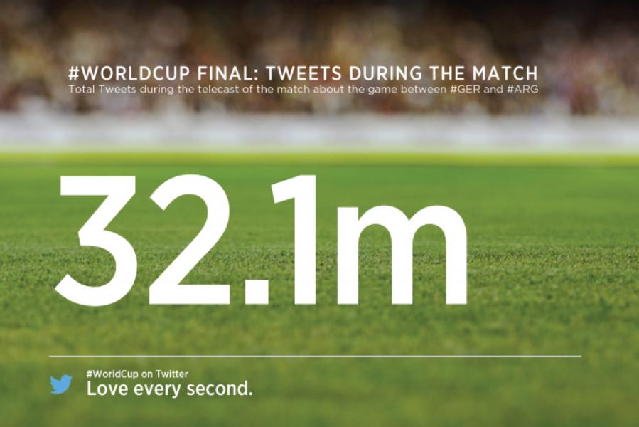O grito da torcida no final da #Copa2014