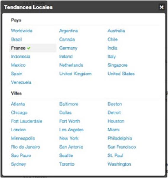 Plus de villes, plus de tendances, et plus de compréhension.