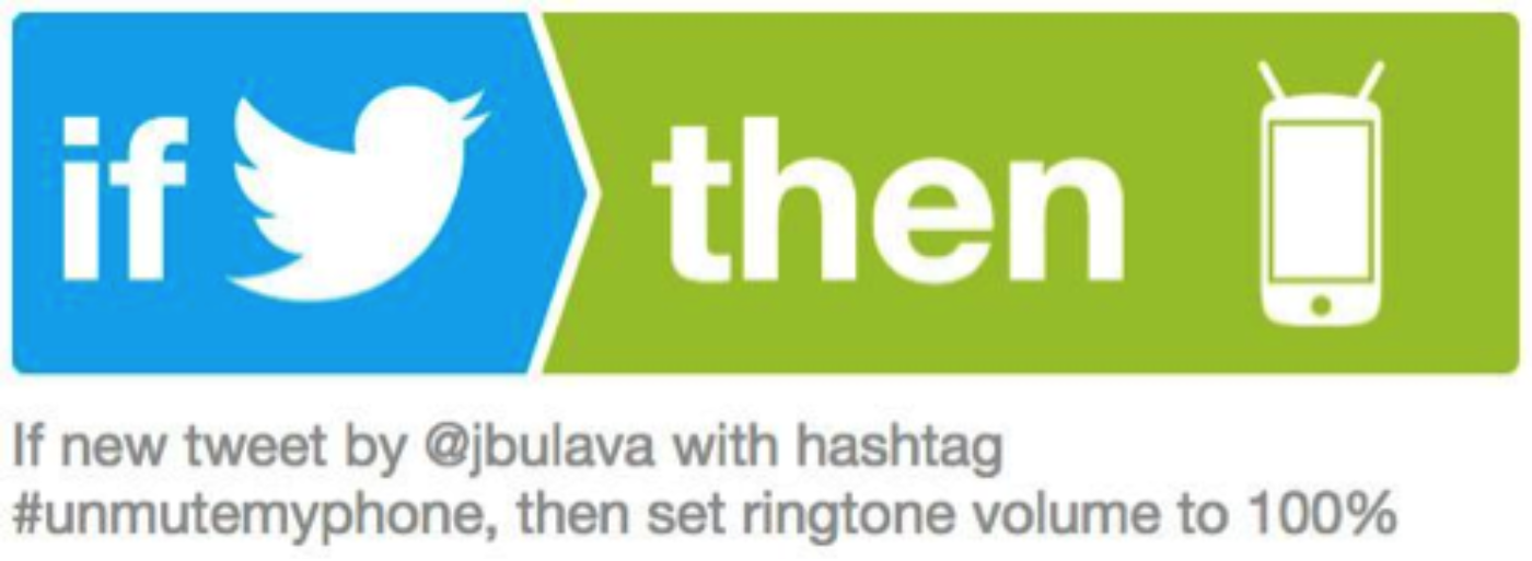 Powerful new connections to Twitter just released for IFTTT