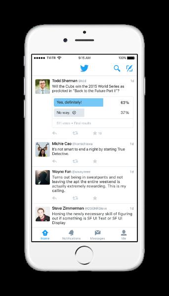 Presentamos las encuestas de Twitter