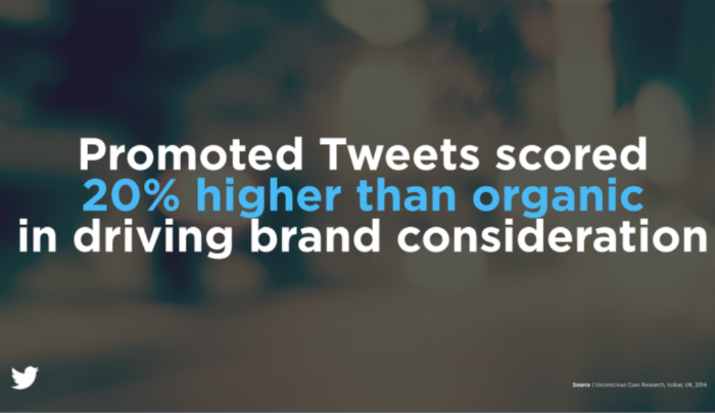 Promoted Tweets and tone of voice help drive purchase intent