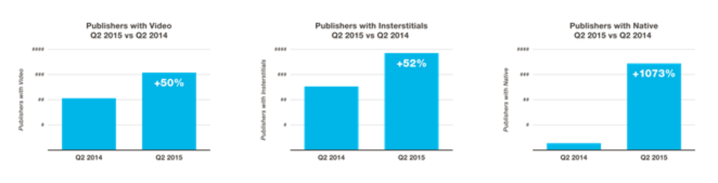 Q2 Marketplace Report: Programmatic gets personal