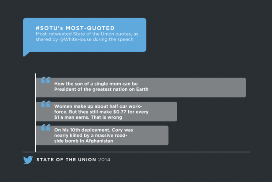 Responses to the 2014 State of the Union