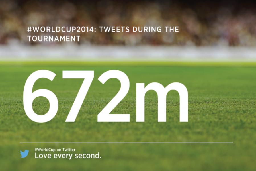 Resumen de la conversación sobre todo el #Mundial2014 en Twitter