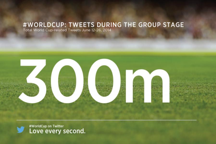 Retour sur les conversations Twitter durant les matchs de poules !