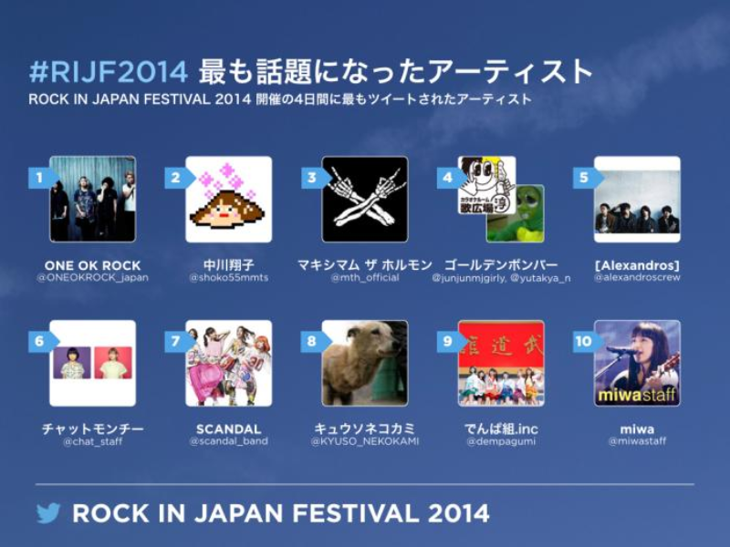ROCK IN JAPAN FESTIVAL 2014を振り返って
