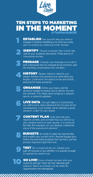 Ten steps to marketing in the moment + graphic