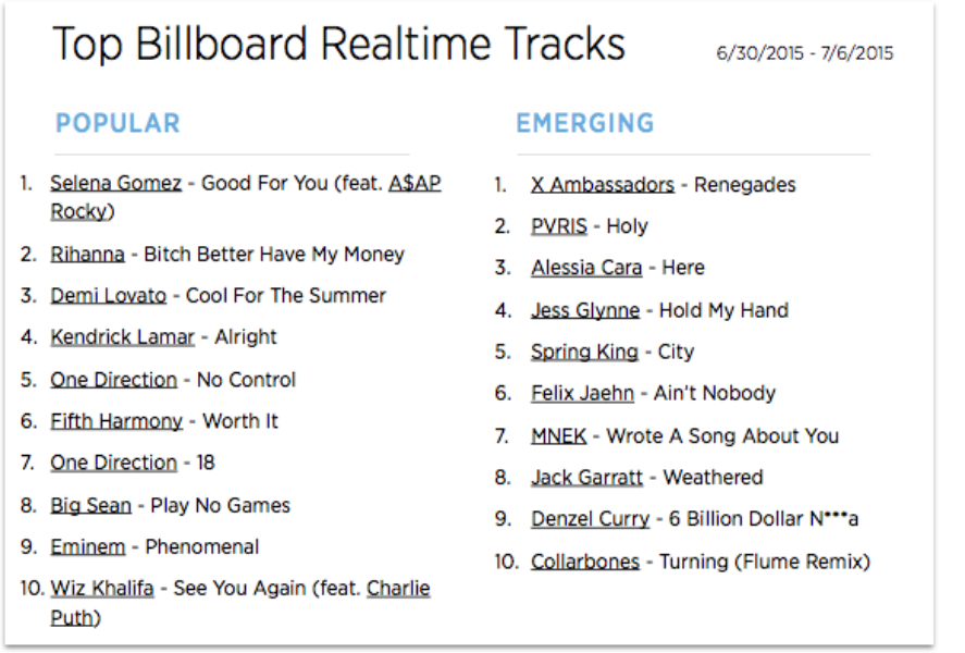 The Billboard Trending 140: July 1-7