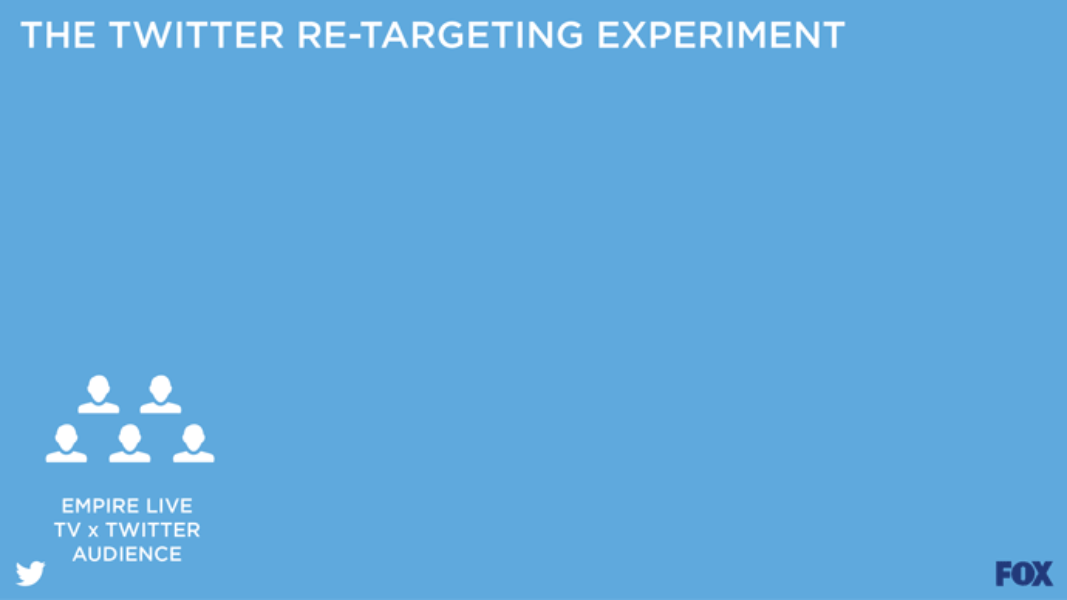 The Twitter Re-targeting experiment