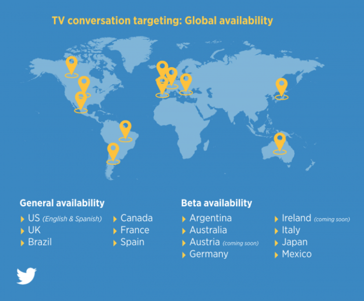 TV conversation targeting expands around the world