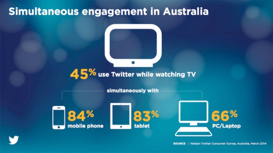 TV x Twitter driving the evolution of live storytelling