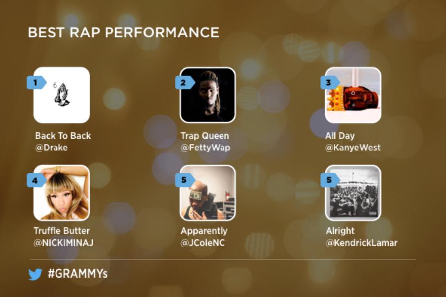 Twitter es tu entrada VIP a los Premios Grammy 2016
