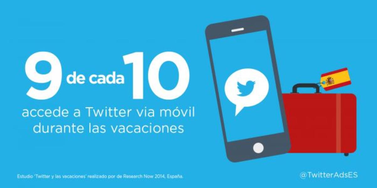Twitter no cierra por vacaciones