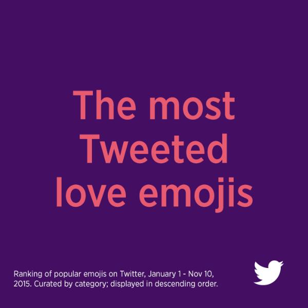 Twitter seleciona os Emojis de amor mais usados na plataforma