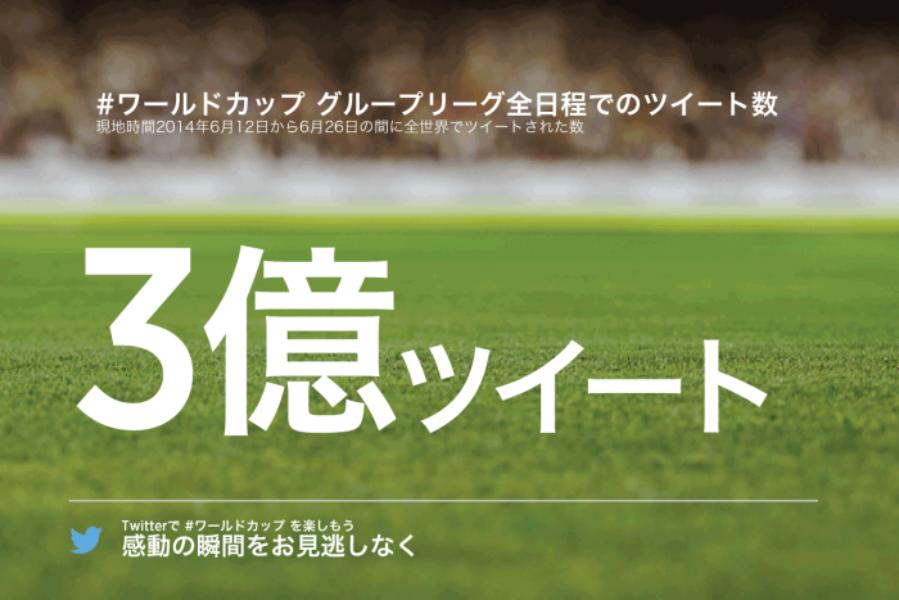 Twitter x スポーツ 事例 : #ワールドカップ でのツイート活用