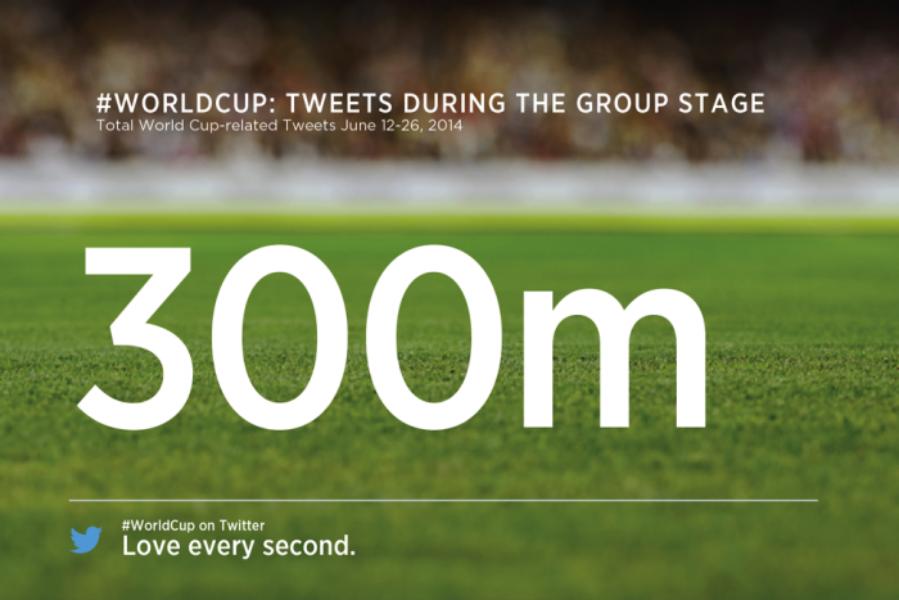 Twitter y el resumen de la primera fase del #Mundial2014
